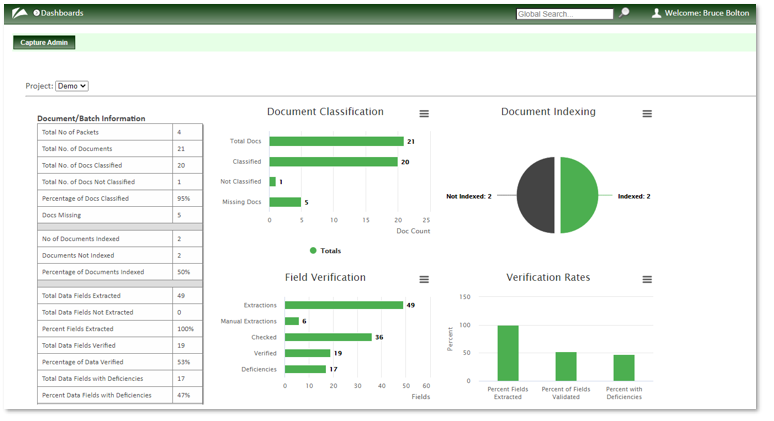 DocuNECT Discovery Dashboard